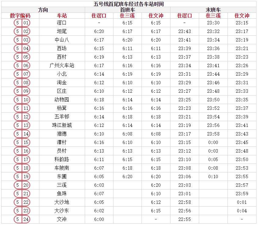 广州地铁五号线运营时间表