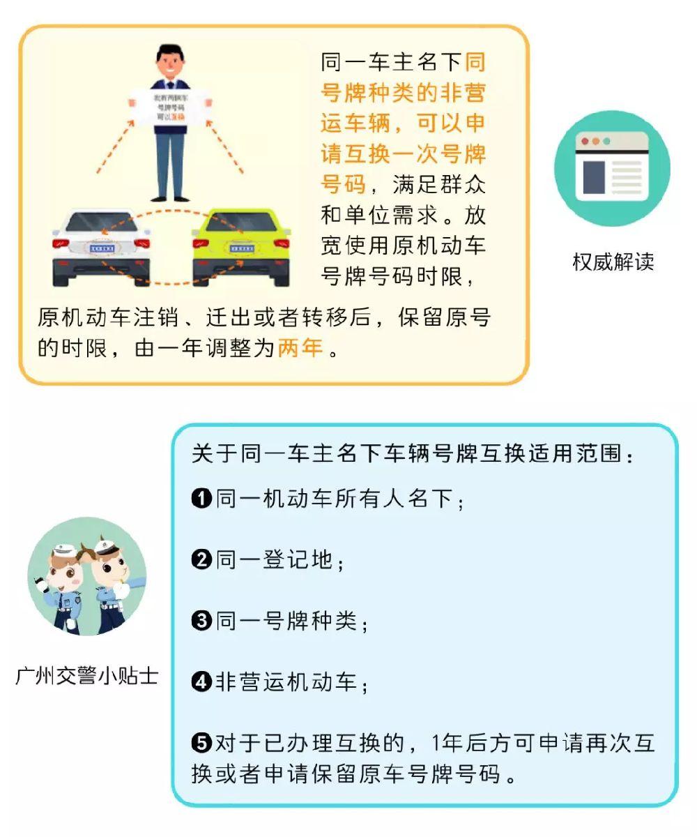 广州名下两个车牌能互换吗?
