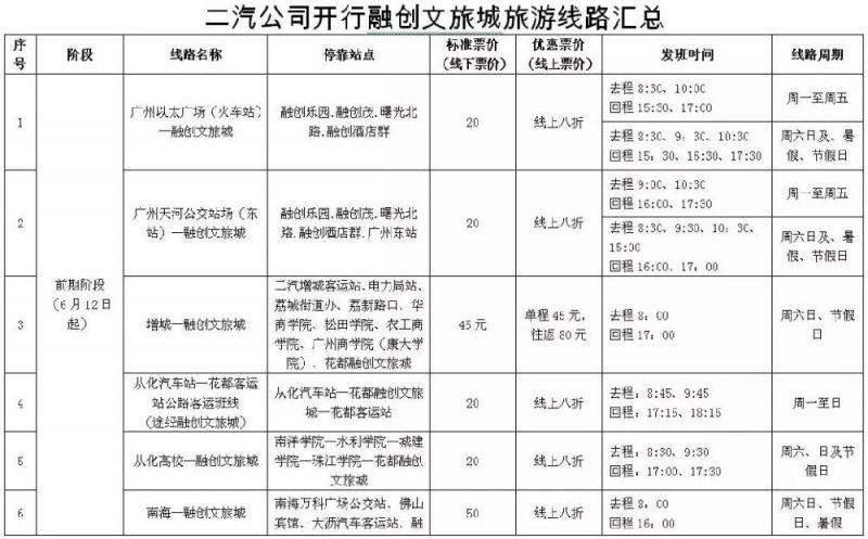 广州融创乐园有车直达吗?融创直通车车票哪里买?