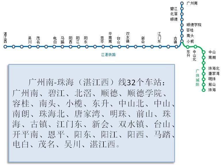 2019年8月1日起广州南站试行电子客票 1秒不到就能过闸机