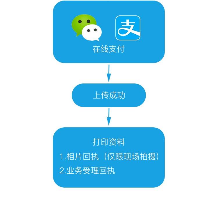 广州自助机怎么换驾驶证?驾驶证自助补换证机操作指南
