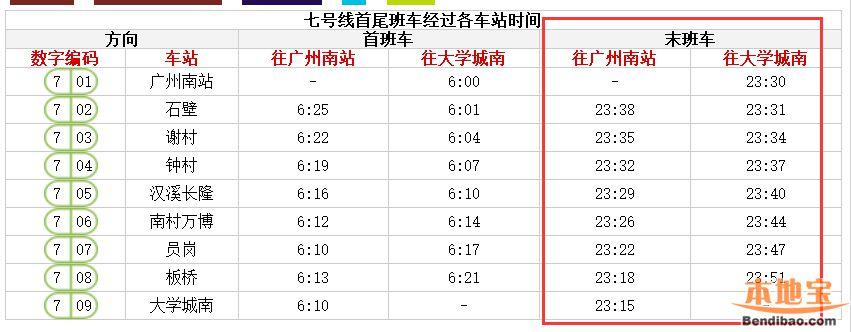 2019广州中秋节灯会地铁晚上什么时间停运?