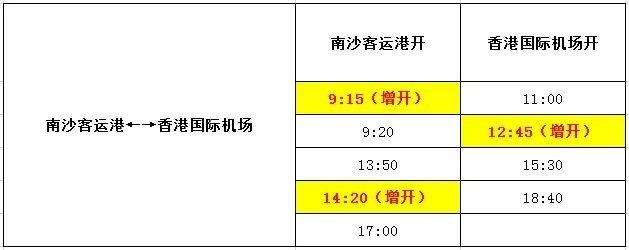 2019国庆节广州南沙客运港增开香港机场航线一览