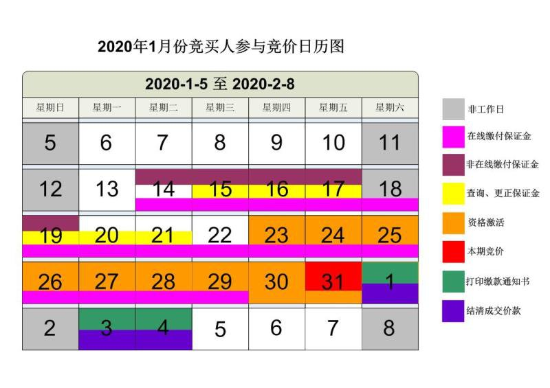2020年1月广州市中小客车增量指标竞价公告