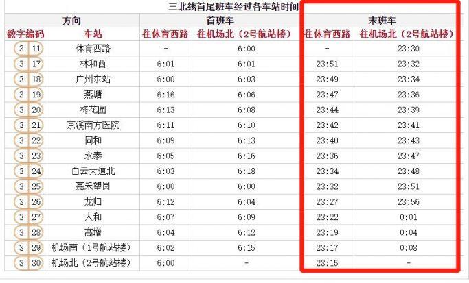 过年广州地铁3号线时间表(2021)
