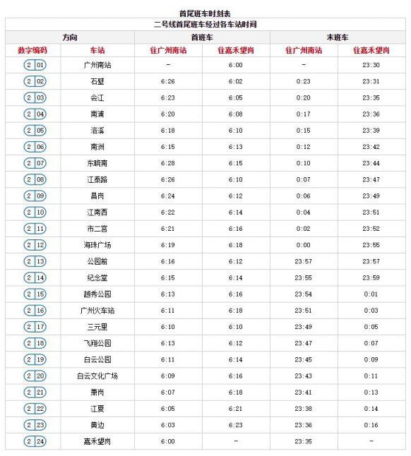 2月18日起广州地铁二号线将延长停运时间