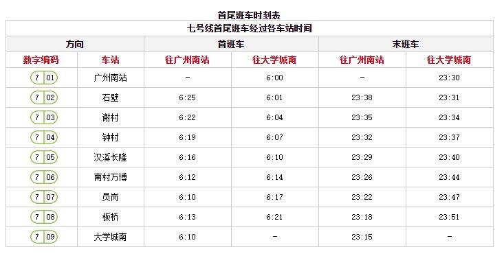 2月23日起七号线广州南站往大学城南延后75分钟收班