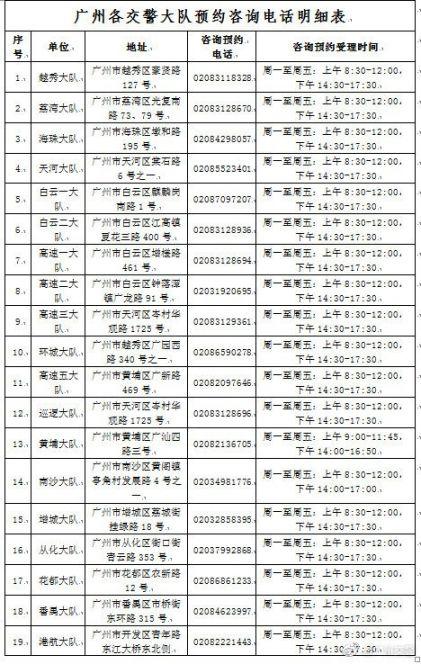 广州交警交通违法处理窗口暂停对外办公