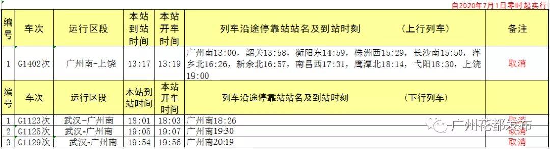 2020广州北站高铁车次于7月1日起增开6趟和取消4趟