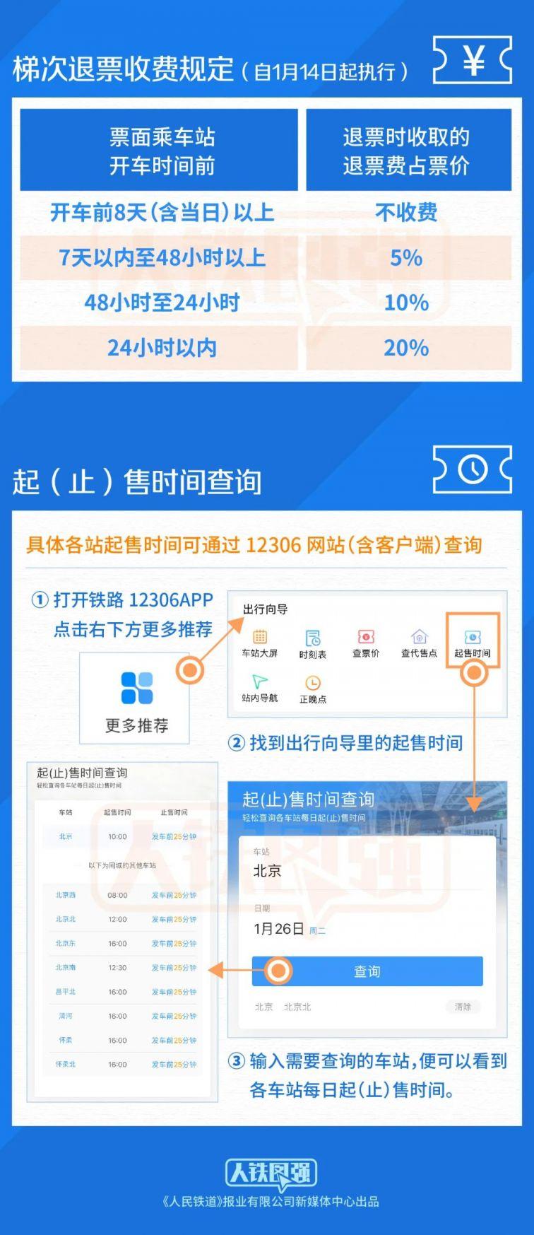 2021铁路车票预售期调整为15天(附购票日历)