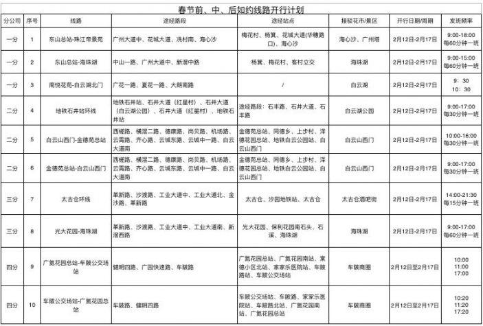 广州春节如约定制公交线路一览(越秀+白云+海珠+天河)