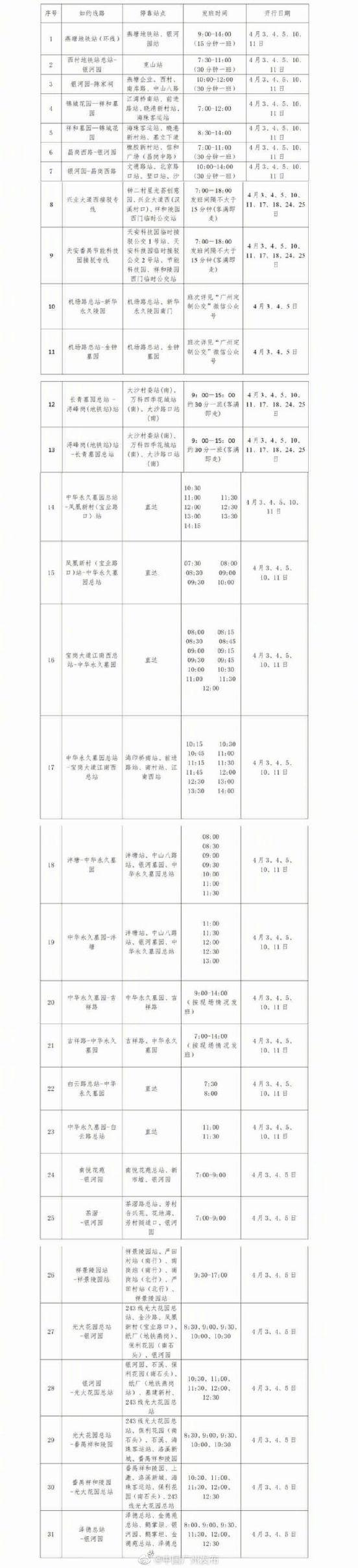 2021清明节广州31条如约定制专线一览(发班时间)