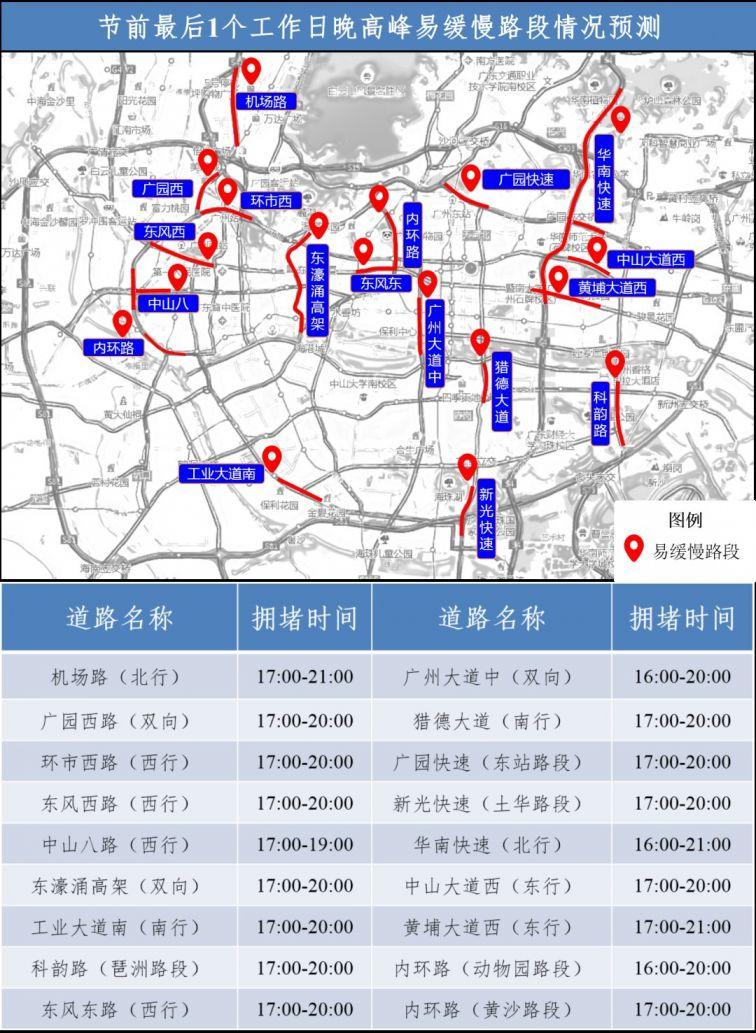 2021年4月2日广州市内交通预计16时进入拥堵状态