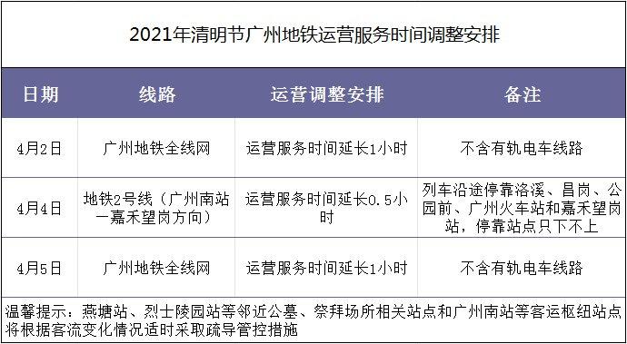 广州清明节交通出行指引(高速+自驾+客运+地铁+公交)