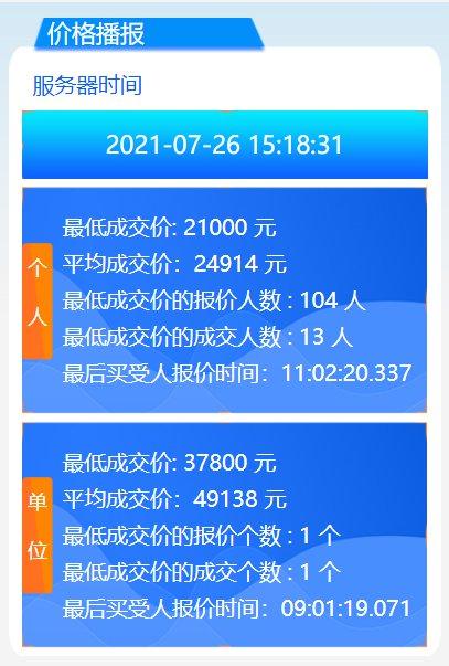 2021年7月广州车牌竞价结果个人均价24914元