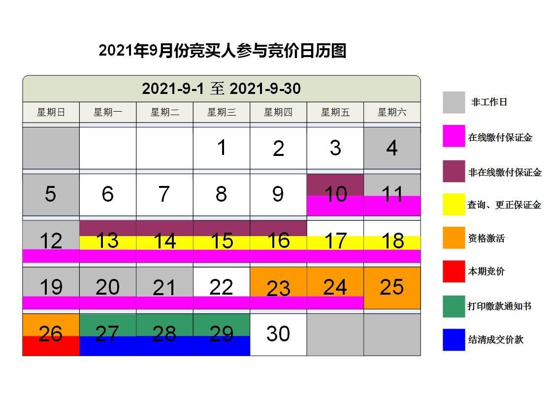 2022年9月广州市中小客车增量指标竞价公告