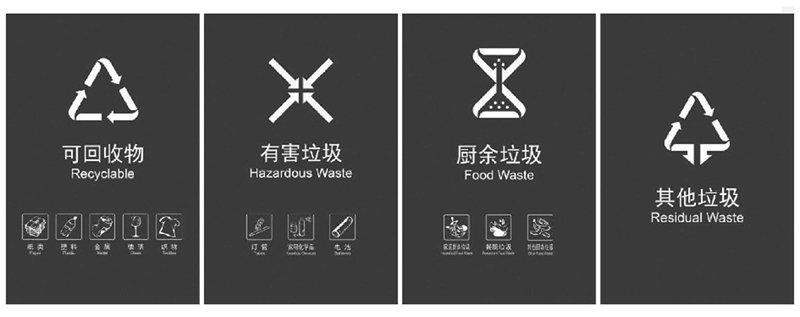 新版垃圾分类标志将于2019年12月1日起实行