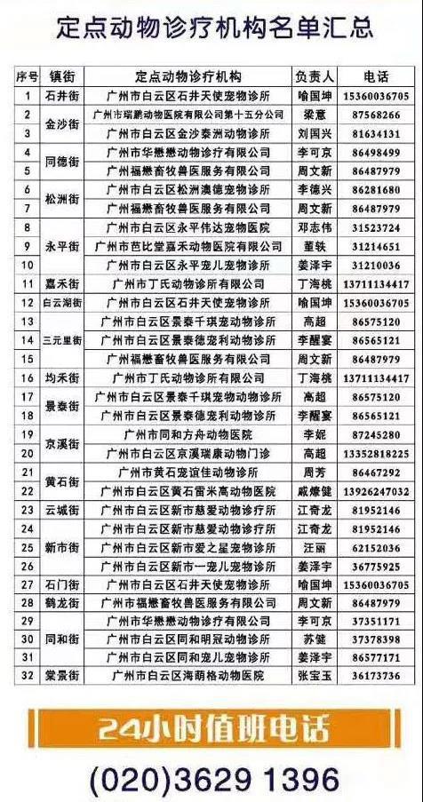 广州白云区定点动物诊疗机构名单汇总