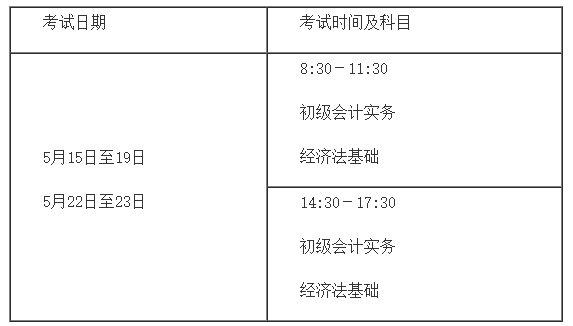 2020年广东初级会计师考试时间