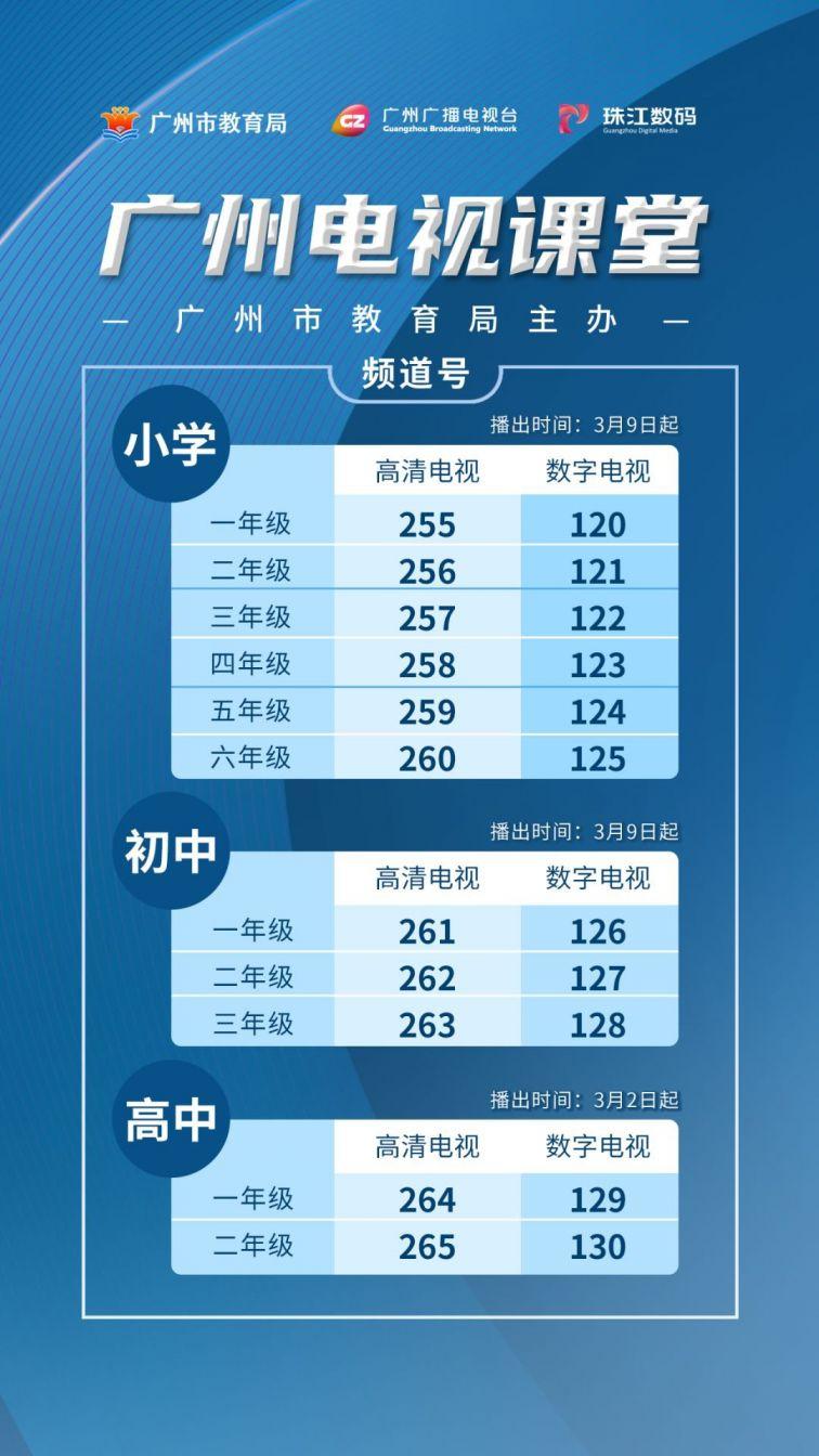 广州电视课堂线上课程什么时候开始?