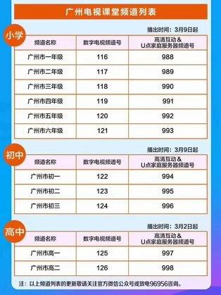 广州电视课堂有线电视用户怎么直播观看?