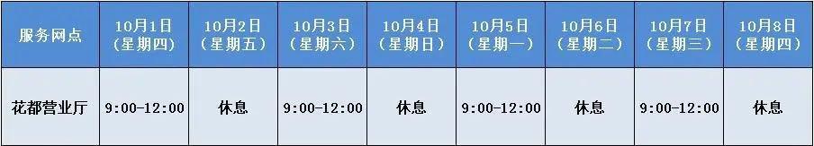 2020年国庆中秋假期广州燃气服务网点营业时间安排