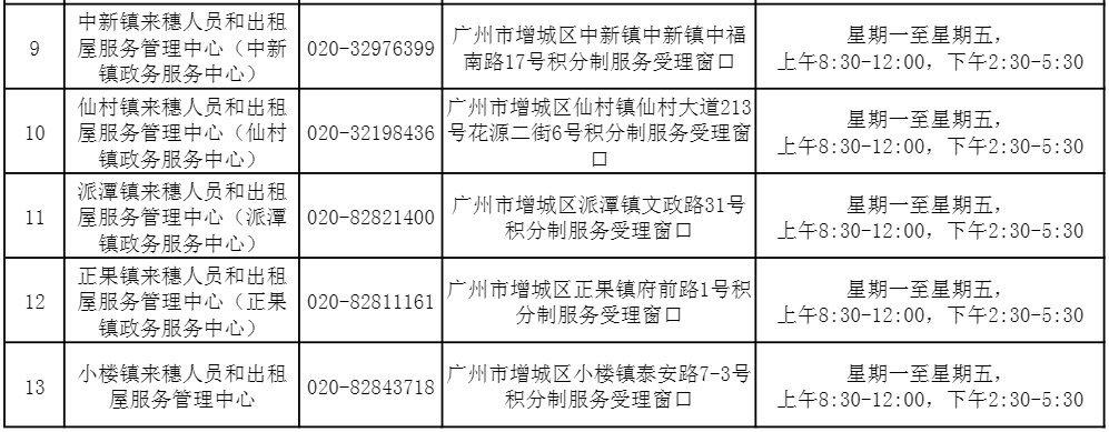 2021年广州各区积分入学现场受理窗口(电话+地址)