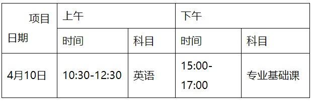 2021广东专升本考试科目时间具体安排(普通专升本+三二分段)