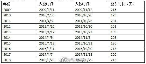 http://prebentor.com/guangzhouxinwen/141808.html