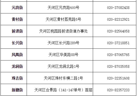 2020年1月起广州天河区退管业务可在街道办理