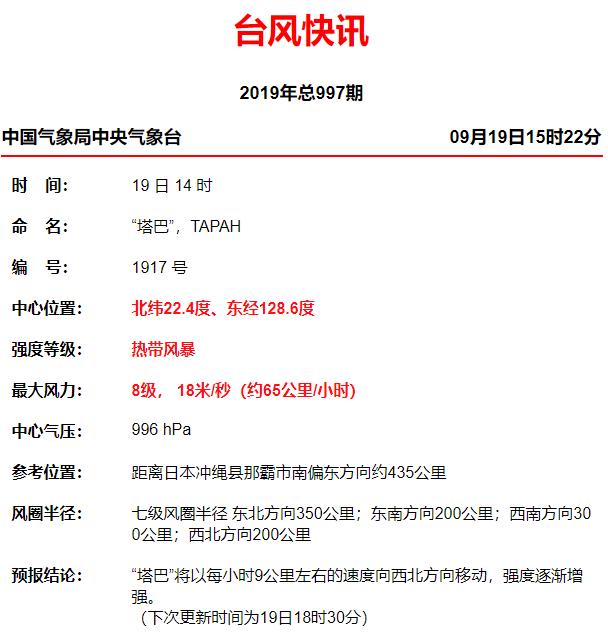 17号台风塔巴9月19日生成 预计21日凌晨进入东海