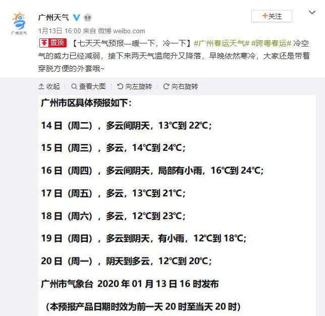 2020年1月14日广州天气多云间阴天 14℃~22℃