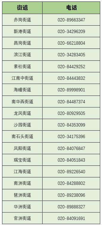 2020广州海珠区发现肺炎疫情线索怎么举报?