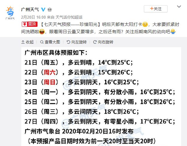 2020年2月21日广州天气多云到晴 14℃~25℃