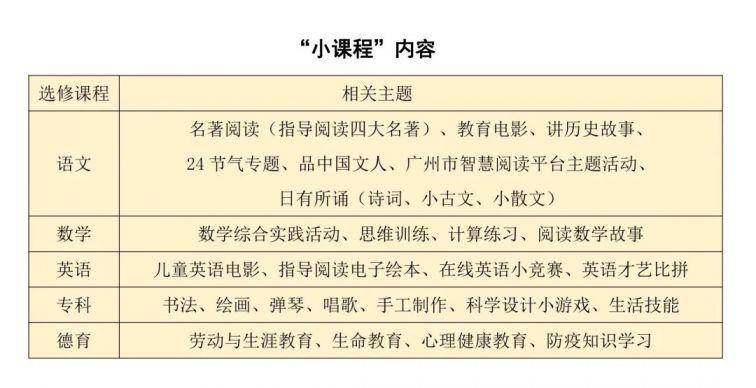 广州海珠区第二实验小学线上学习课程表