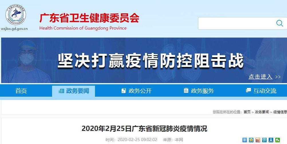 2月24日广东新冠肺炎最新情况 新增确诊2例新增死亡1例