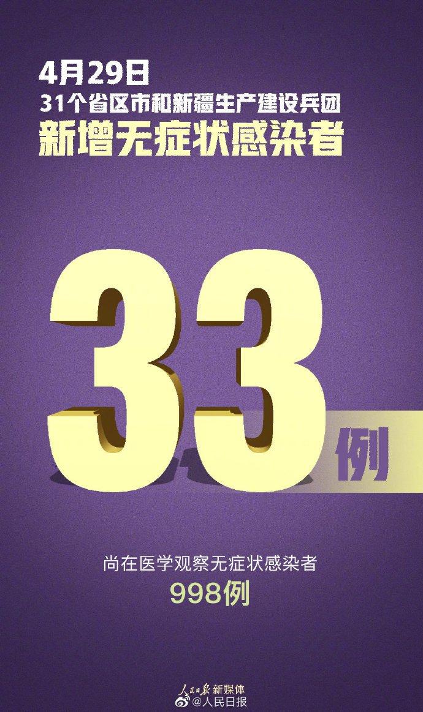 月29日31省区市新增33例无症状感染者 其中境外输入2例