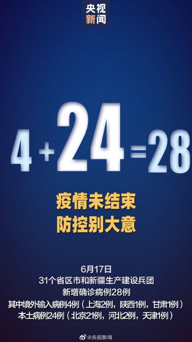 6月17日国内疫情最新数据 31省区市新增28例确诊