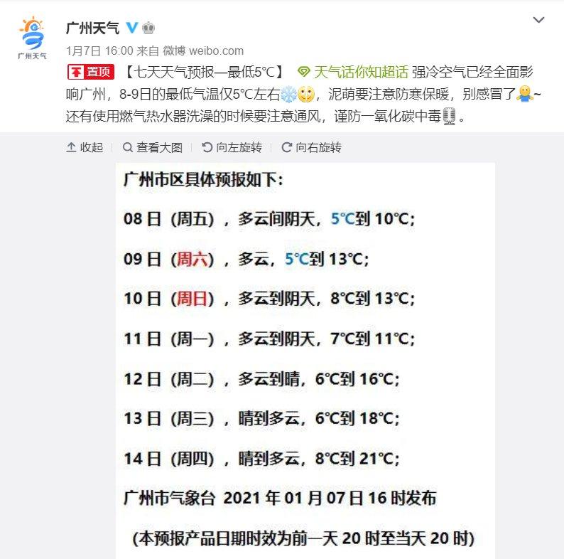 2021年1月8日广州天气阴天间多云5℃~10℃