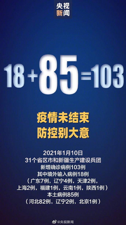 2021年1月10日31省新增本土病例85例含河北82例