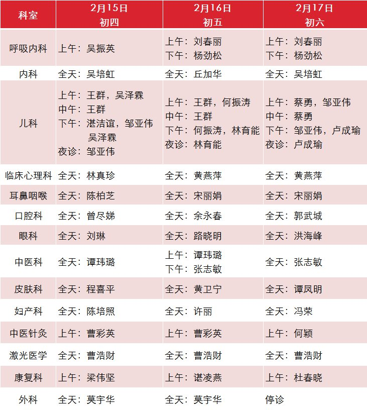 广州医科大学附属第一医院春节医院开门吗?