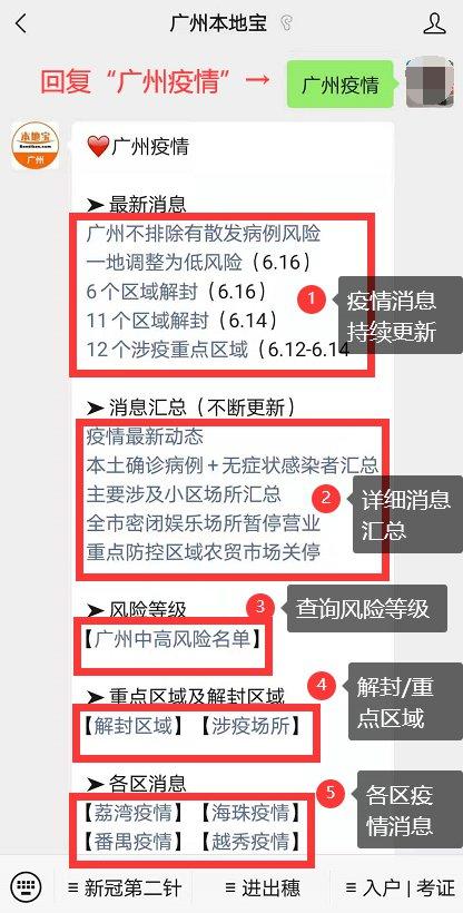 31省份新增确诊30例 本土7例(6月5日数据)