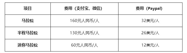 2019广州黄埔马拉松赛全攻略(时间 地点 竞赛章程)