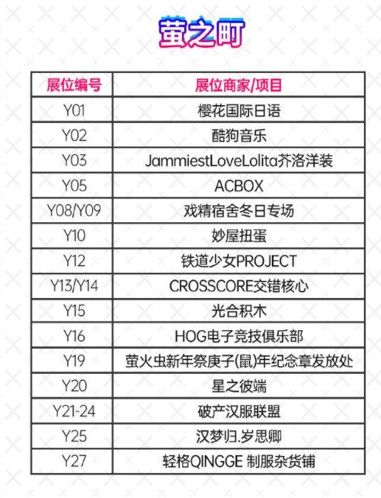 2020广州萤火虫漫展有哪些展位?萤火虫漫展展位一览