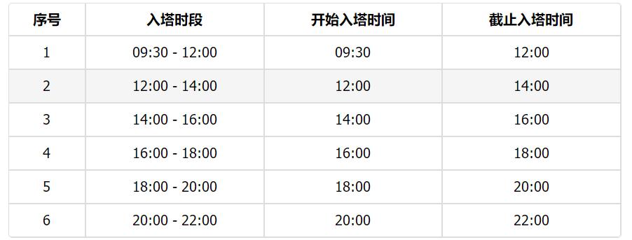 2019广州塔一日游攻略(时间 门票 交通指引)
