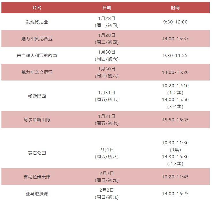 2020广州图书馆纪录片春节特别放映