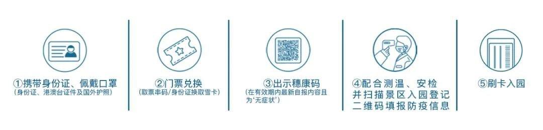 2020广州花都区哪些景区恢复开放了?