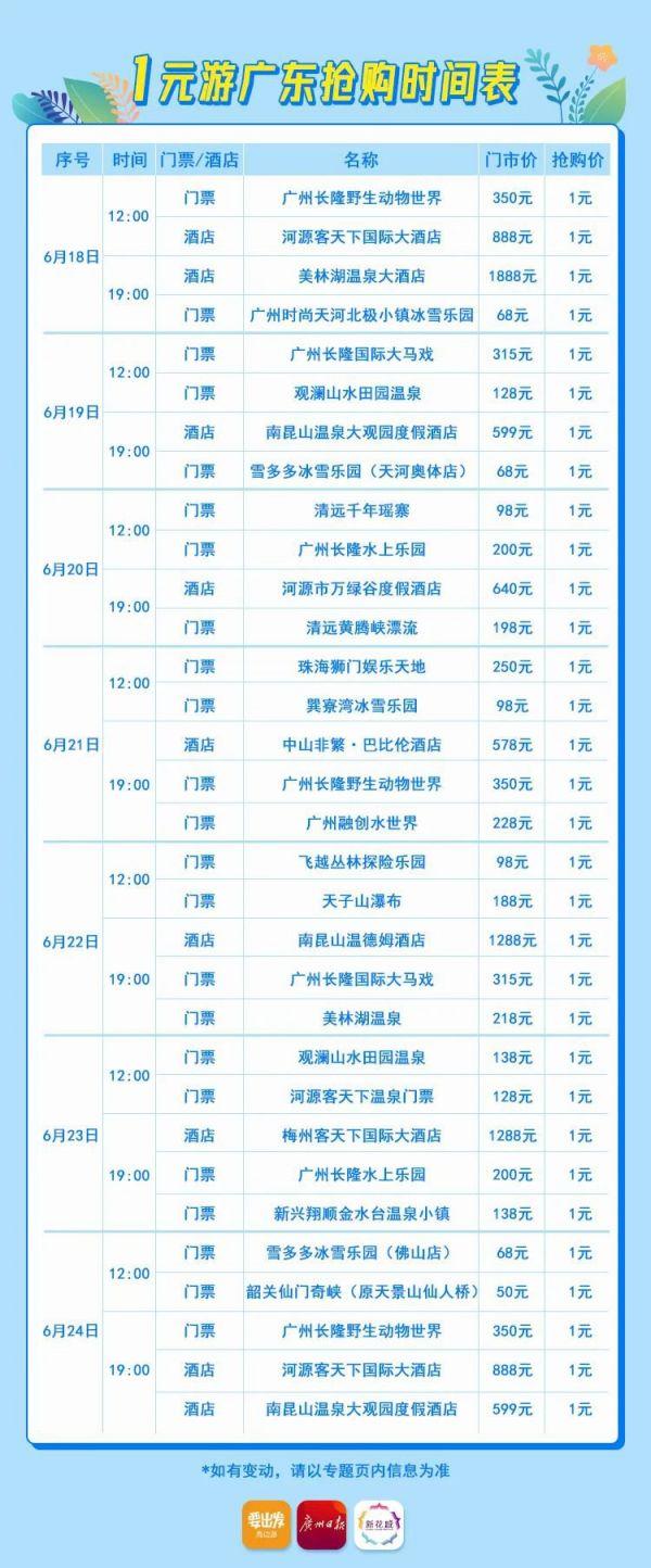 2020年一元游广东活动抢购指南(时间 亮点 抢购入口)