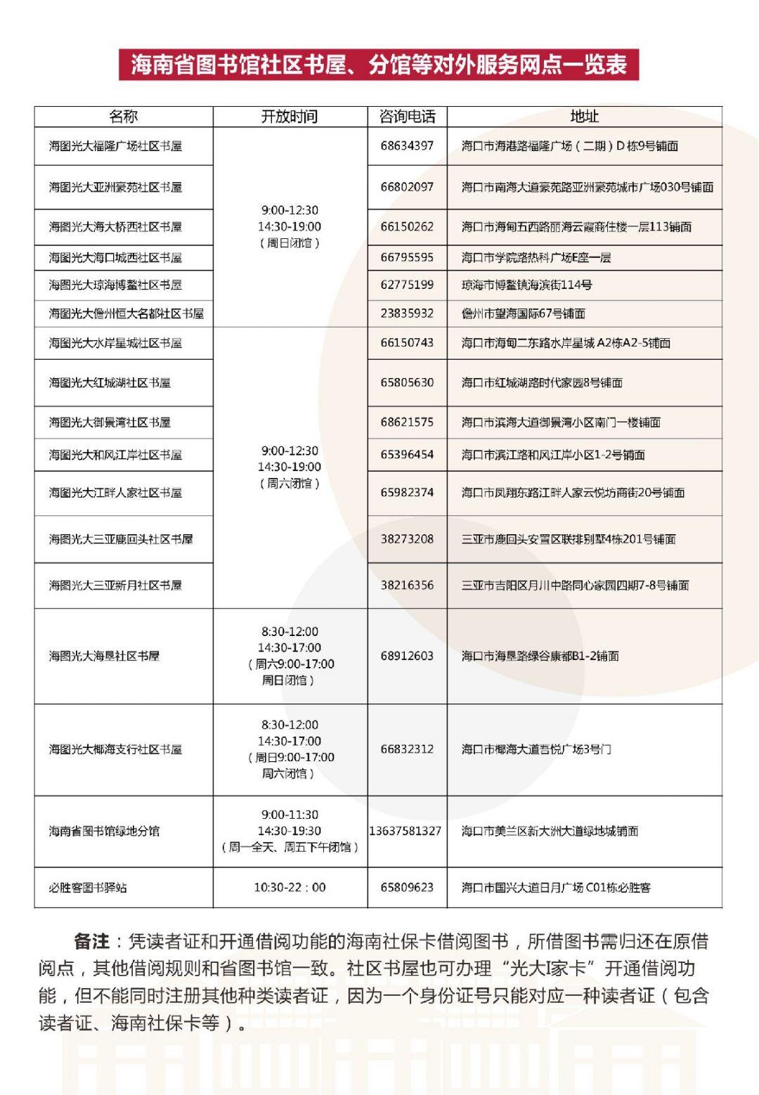 2019海南省图书馆开放营业时间