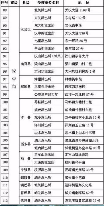 汉中市省内异地办理地点一览